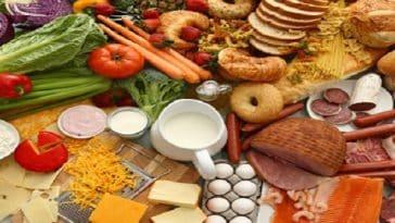 prix des produits alimentaires