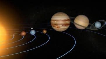 planète dans le système solaire
